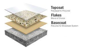 Chip Floor Coating System Augusta